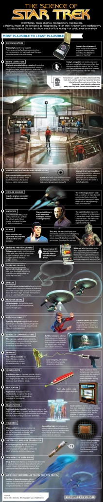 science of star trek