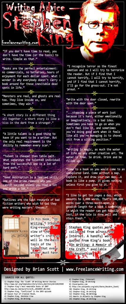 28-stephen-king-writing-advice